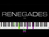 X Ambassadors - Renegades EASY Piano Tutorial