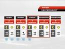 #Погода в #Екатеринбург'е и области: В день Сурка #тепло на перевале Дятлова