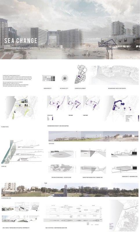Архитектурные подачи.