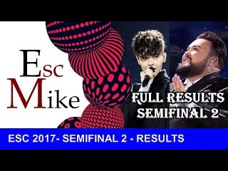 Eurovision 2017 - FULL Results of Semi - Final 2 (Televoting & Jury)