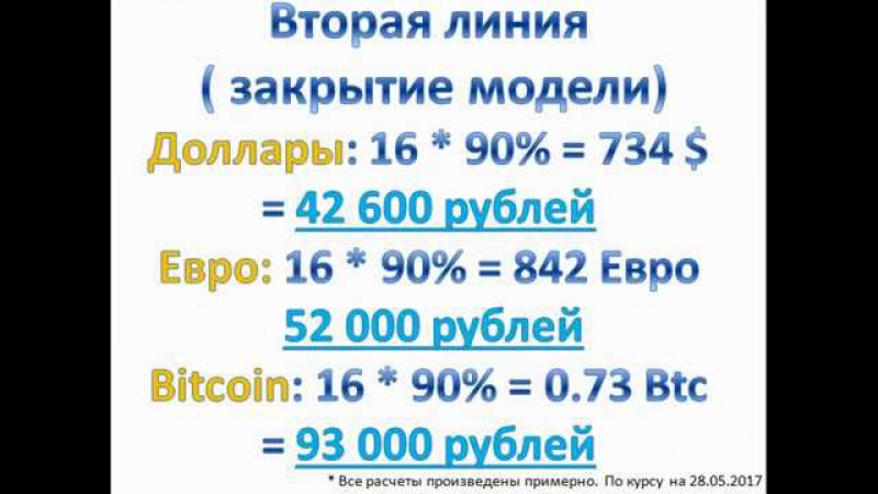 1-9-90. Как заработать за месяц 60 000 рублей!