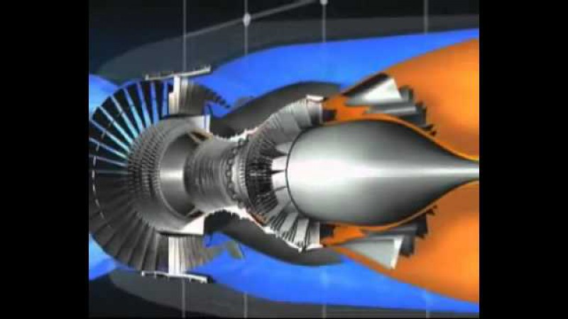 Axial Flow Air Compressor
