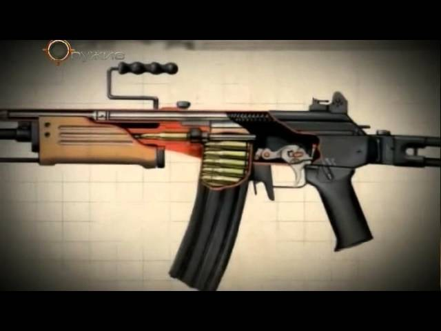 Оружие. «Галиль» («Galil»)