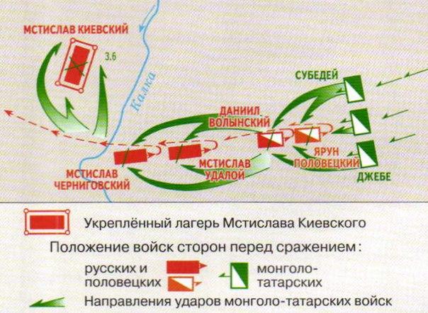 Битва на Калке (31 мая 1223 года).