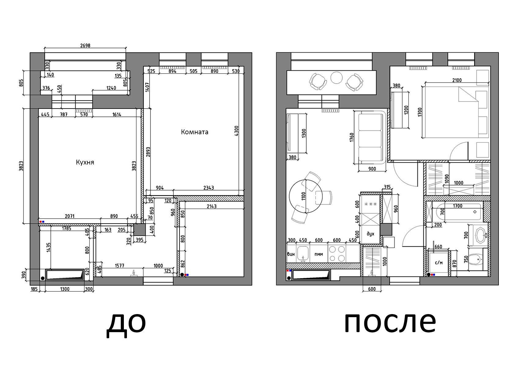 Дизайн проект однокомнатной квартиры 44 м в Петербурге для молодой и смелой пары.