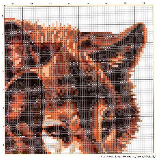волки крестиком схемы, вышивка крестиком волки схемы, схемы вышивания крестиком волки, подробная схема вышивки крестиком волков