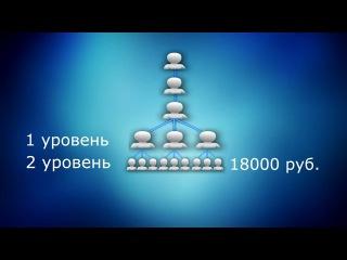 Pro100 Profit - заработок с 1000 руб. до 1 млн. без приглашений!
