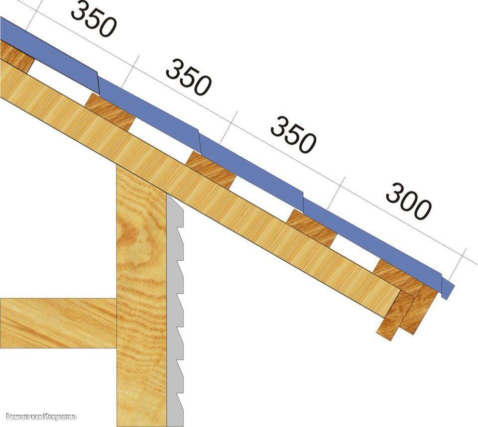 Пароизоляция стен: где применять и 36