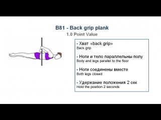 B81 - BACK GRIP PLANK - (1.0) - CODE OF POINTS (POSA-Pole Sports & World Arts Federation)