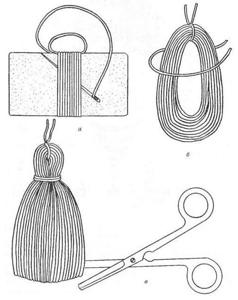 Кисти для шарфа своими руками