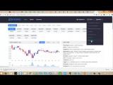 Биржа - Exmo регистрация и верификация биткоин кошелька