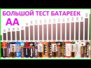 БОЛЬШОЙ тест батареек АА Тестирование батареек формата AA BIG battary cell test size AA R6 LR6