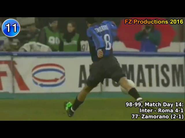 Iván Zamorano - 25 goals in Serie A (Inter 1996-2000)