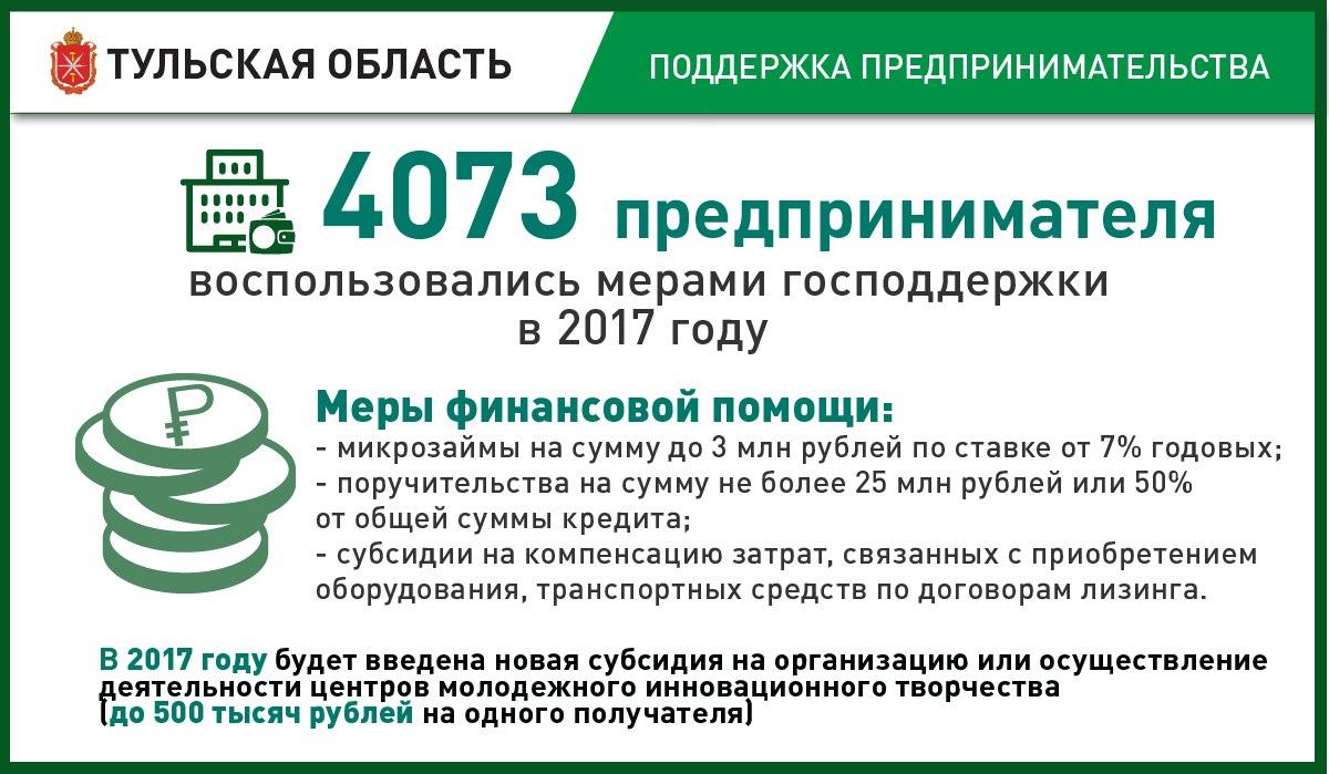 До 500 тысяч рублей на одного получателя