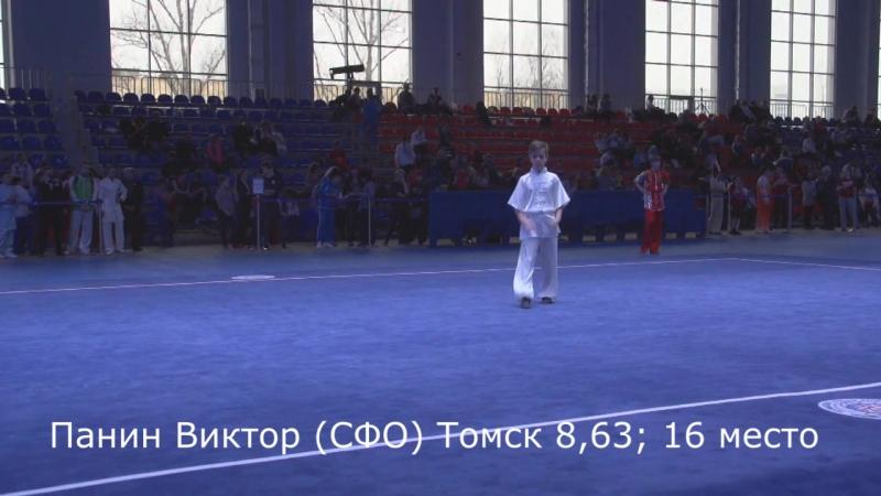 Панин Виктор чанцюань