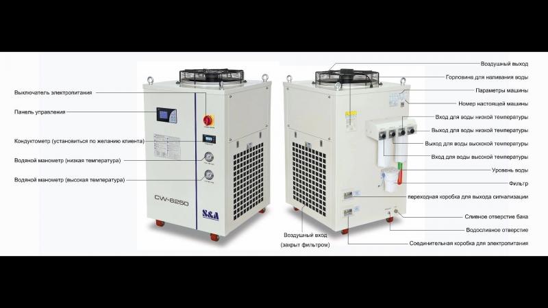 Охладить волоконный лазер марки Max мощностью 1.5Kвт чиллером марки SA модели CW-6250.