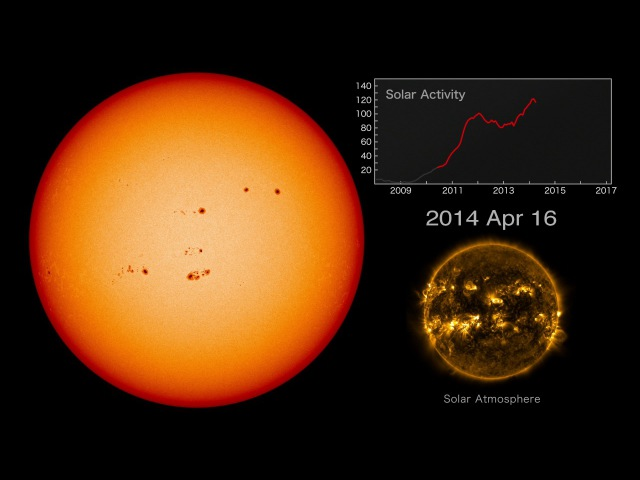 NASA's Solar Dynamics Observatory Year 7 Ultra HD 4k