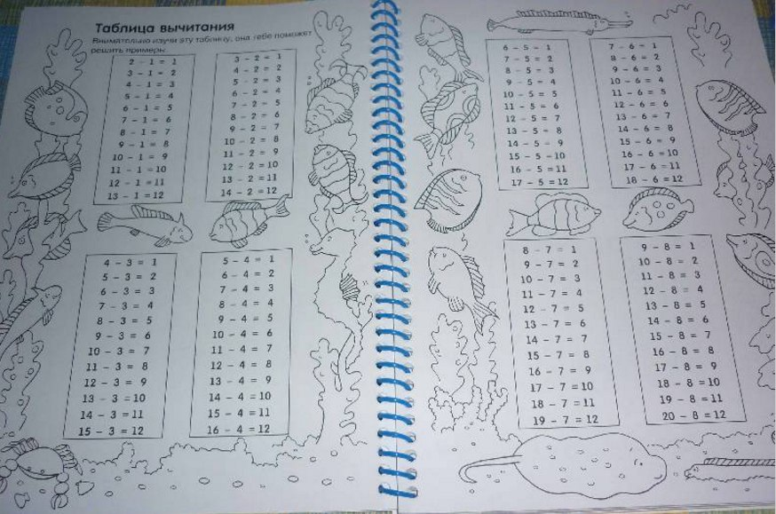 купить интересную развивающую книжку для ребенка таблица умножения