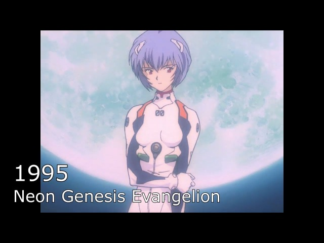 Evolution of Gainax and Trigger in Openings (1981-2017)