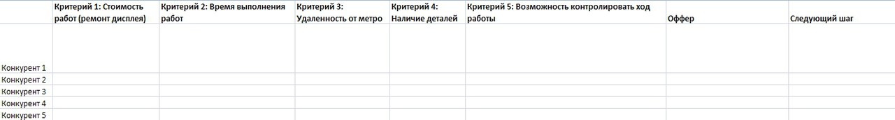 KhL3 OeNO g Анализ landing page ваших конкурентов sajt dizain prodvizhenie