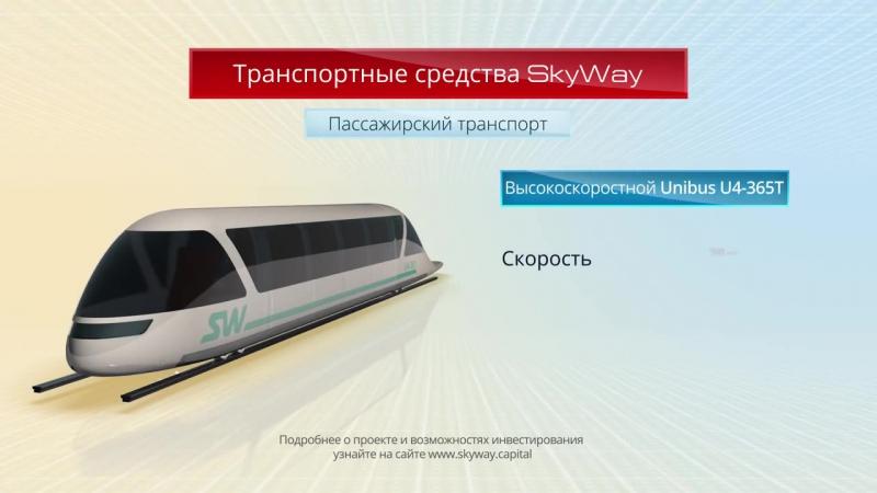 🎥 Транспортные средства SkyWay. Инвестиции Новый транспорт. New Transportation Investments