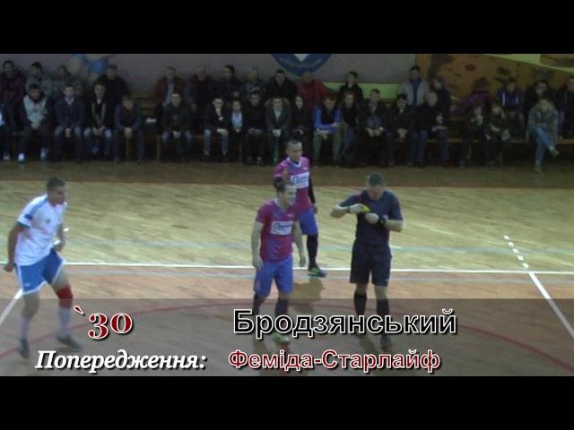 Динамо-ГУНП - Феміда-Старлайф - 0:3 (0:1)