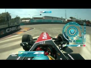Formula E 2014-2015. Этап 4 - Аргентина. Практика