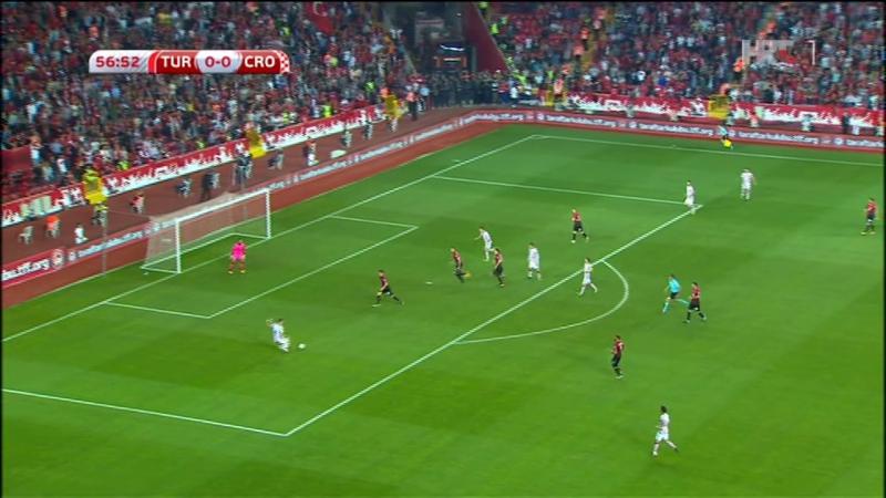Turska - Hrvatska 1-0, analiza 2. pol., izjave, sazeci ISL-UKR 2-0, KOS-FIN 0-1, 05.09.2017. HD