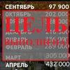 Цель: 3 миллиона рублей за год 👑