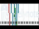 Every You Every Me - Placebo [Sheet Music]