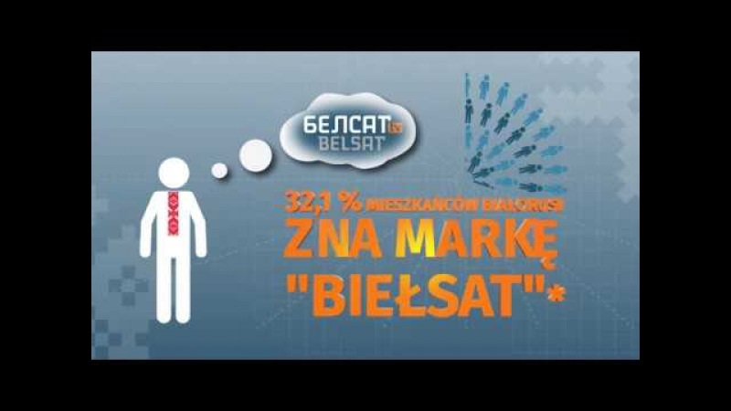 Jeden z dziesięciu dorosłych Białorusinów ogląda Biełsat TV: wyniki sondażu
