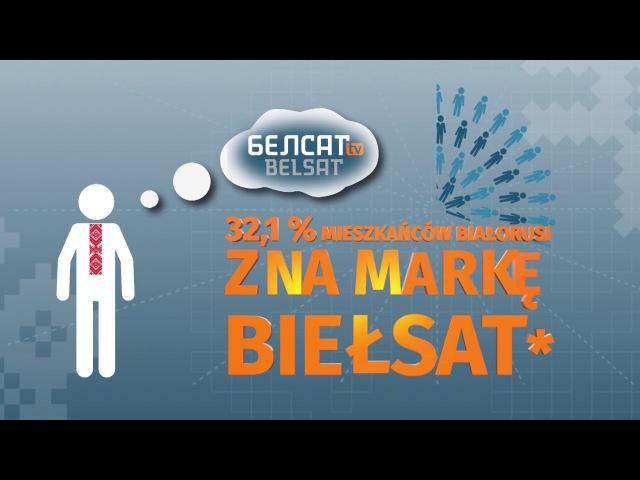 Oglądalność Biełsatu 2017 - 10 proc. dorosłych Białorousinów