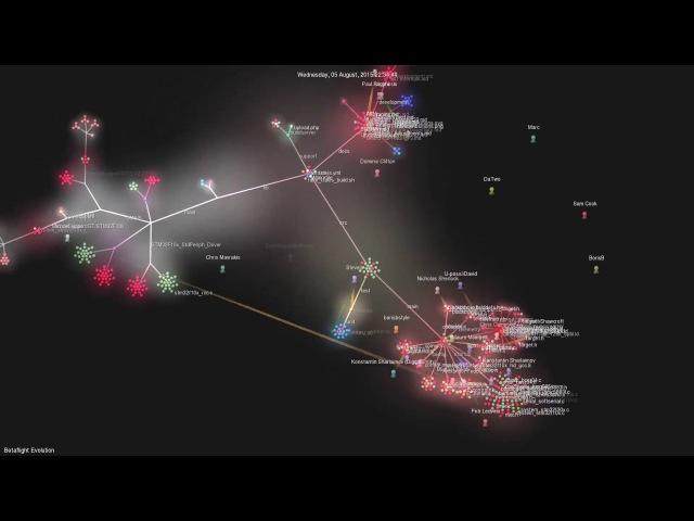 Betaflight Evolution