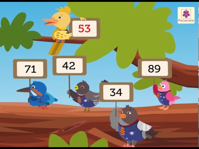 Learning Even And Odd Numbers For Kids | Maths Concept For Grade 2 | Periwinkle