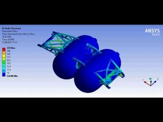 Прочностной расчет крепления баллонов на соответствие 110 правилам ЕЭК ООН по проекту Lada Vesta CNG