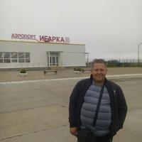 Анкета Василий Щербатюк