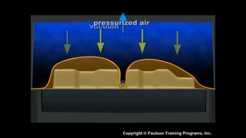 Thick Sheet Thermoforming - Lesson 4 Temperature Control, Vacuum and Pressure Systems