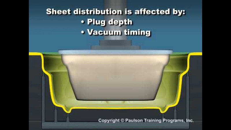 Thermoforming Thin Sheet - Lesson 5.1