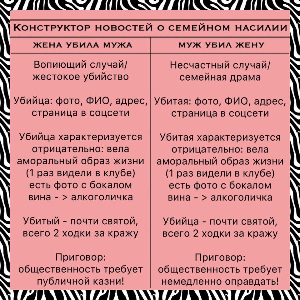 образец приказа о переводе на легкий труд в связи с беременностью украина