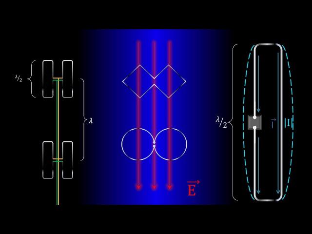 Петлевая и J-образная печатная WiFi антенны