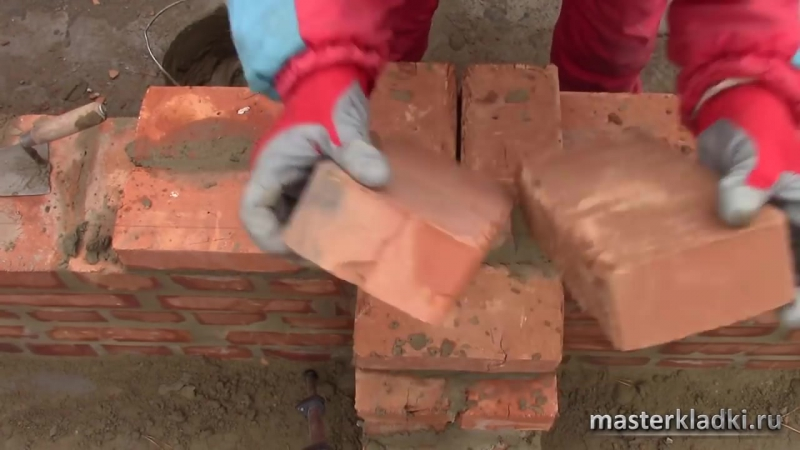 Примыкание стен в 1 кирпич Однорядная система перевязки