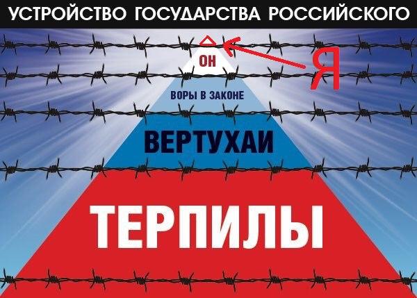В РФ признали законной уголовную ответственность за участие в митингах - Цензор.НЕТ 2295