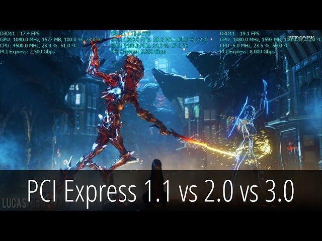 Teste PCI Express 1 1 vs 2 0 vs 3 0 R9 290 DC2OC 3770k Firestrike PT BR