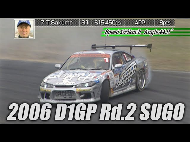 Video Option VOL.147 — D1GP 2006 Rd.2 at Sportsland Sugo Opening Tanso.