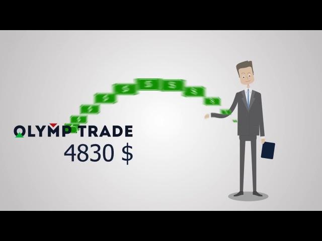 OlympTrade. Как зарабатывать на бирже, но не тратить время и деньги