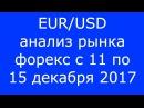 EUR USD Еженедельный Анализ Рынка Форекс c 11 по 15 12 2017 Анализ Форекс