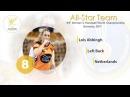 Lois Abbingh (NED) - All-star left back   IHFtv - Germany 2017