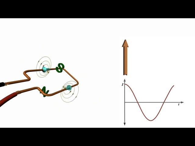 Однофазные электрические машины. Вращающееся магнитное поле и синхронная скорость