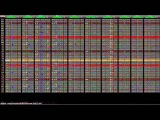 SMW2 Yoshi's Island - Final Bowser Battle GenesisMega Drive Remix on DefleMask Tracker
