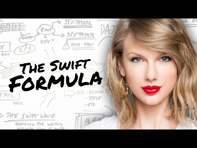 How Taylor Swift Writes Melodies   Holistic Songwriting S1E1